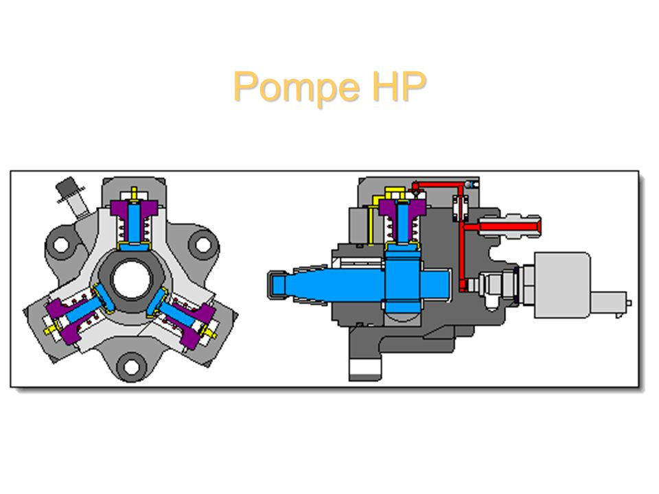 Pompe HP