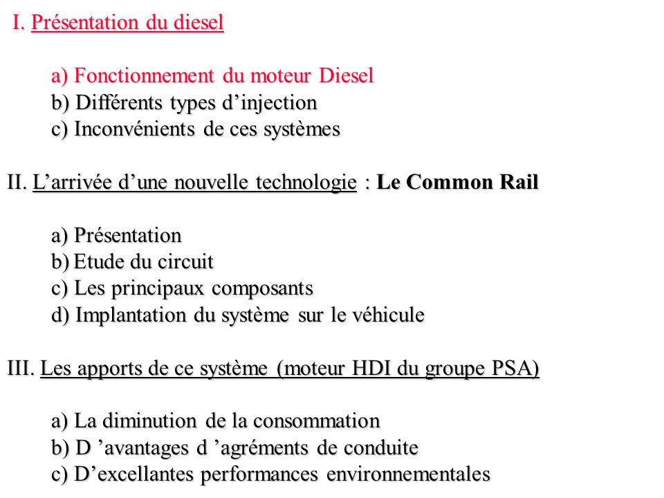 I. Présentation du diesel