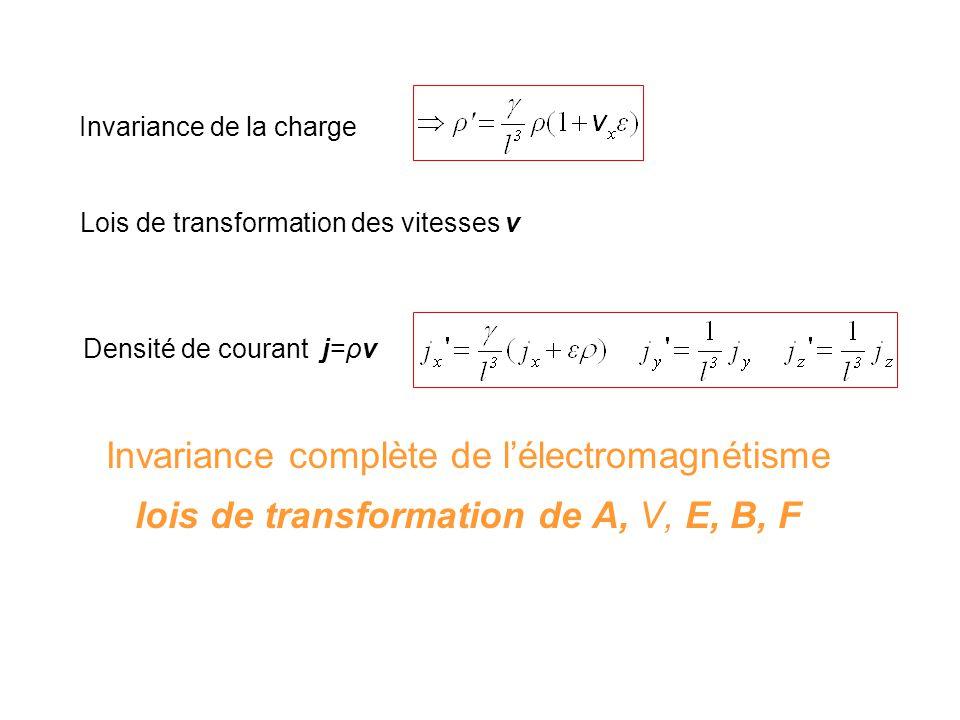Invariance complète de l'électromagnétisme