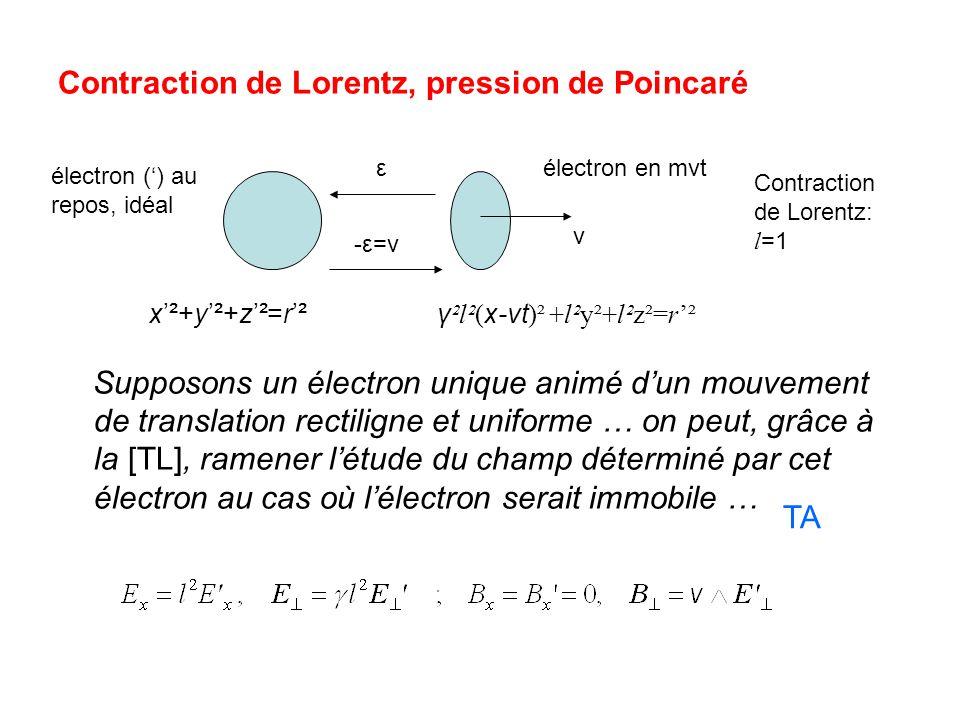 Contraction de Lorentz, pression de Poincaré