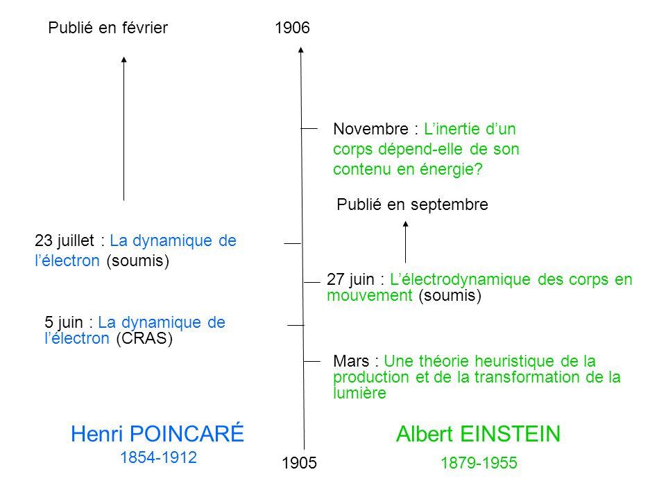Henri POINCARÉ 1854-1912 Albert EINSTEIN 1879-1955 Publié en février