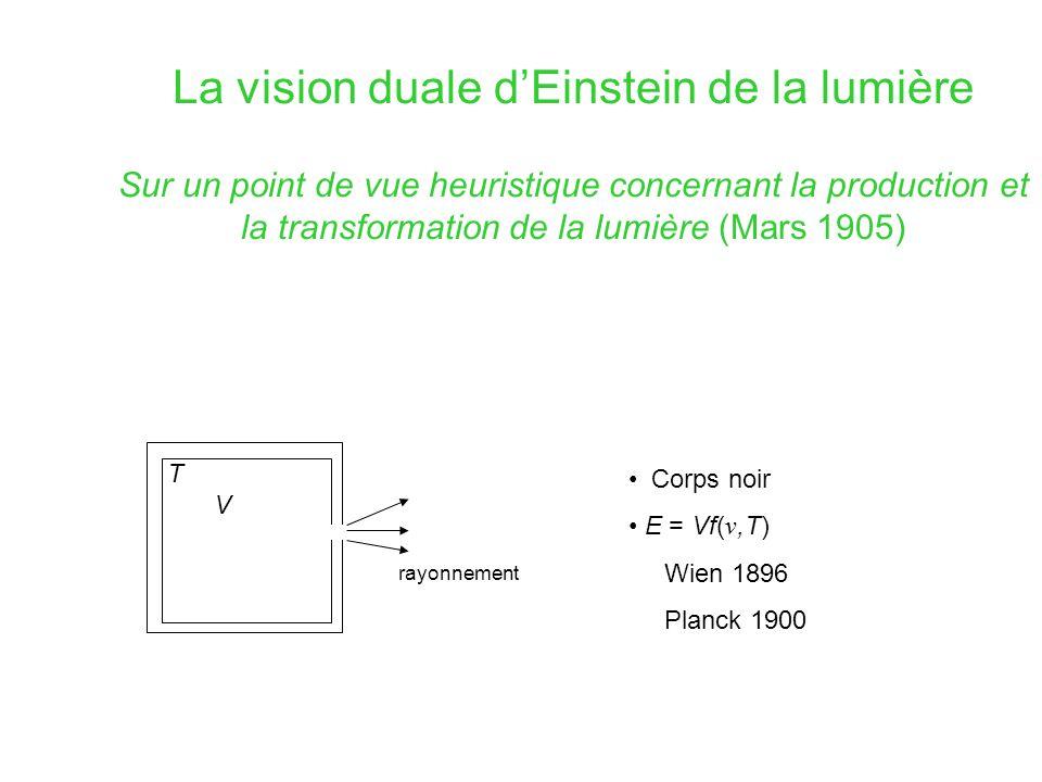 La vision duale d'Einstein de la lumière Sur un point de vue heuristique concernant la production et la transformation de la lumière (Mars 1905)