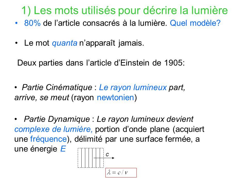 1) Les mots utilisés pour décrire la lumière
