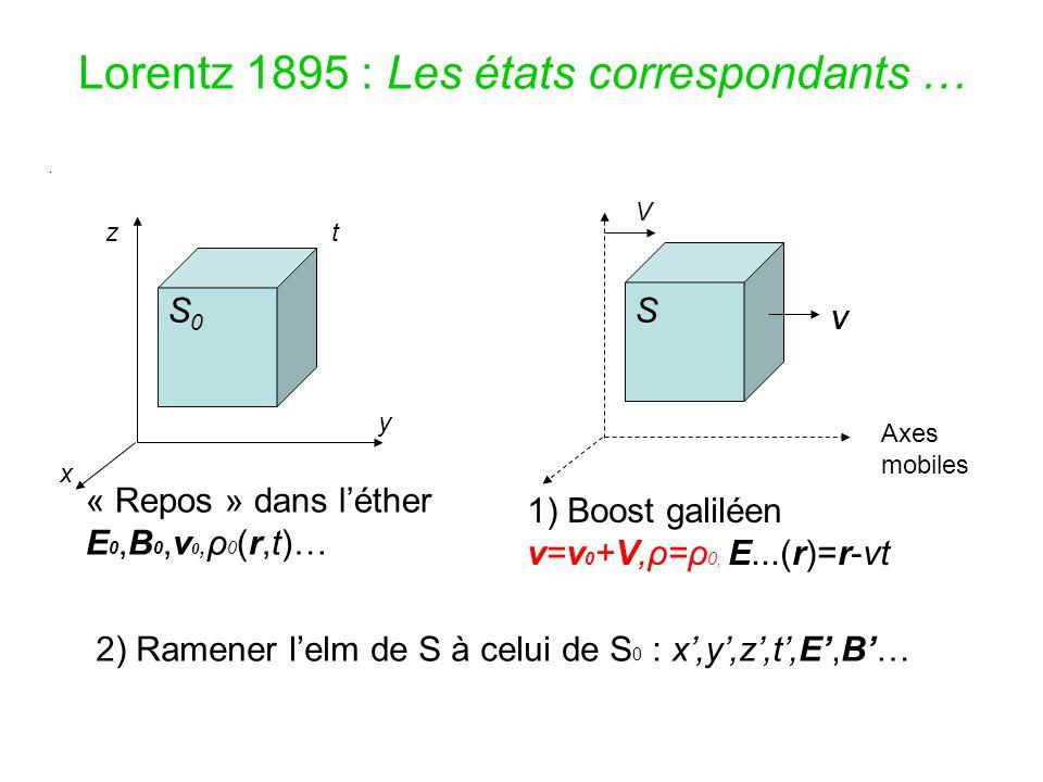 Lorentz 1895 : Les états correspondants …