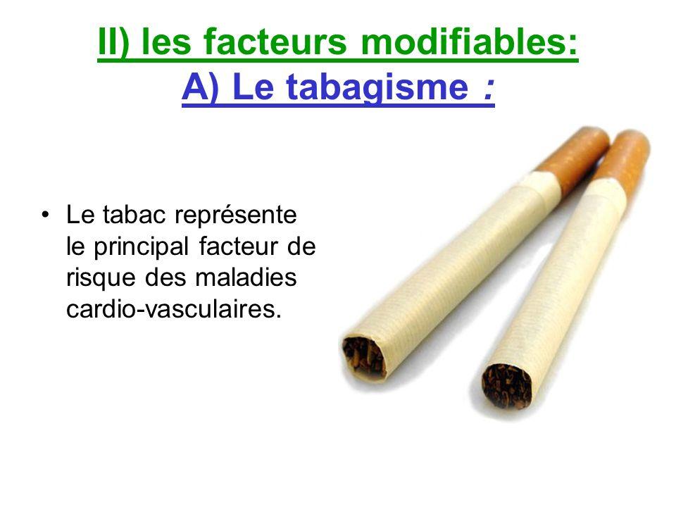 II) les facteurs modifiables: A) Le tabagisme :