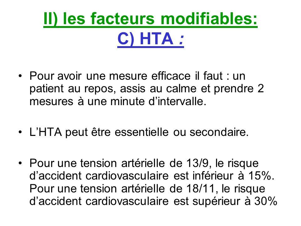 II) les facteurs modifiables: C) HTA :