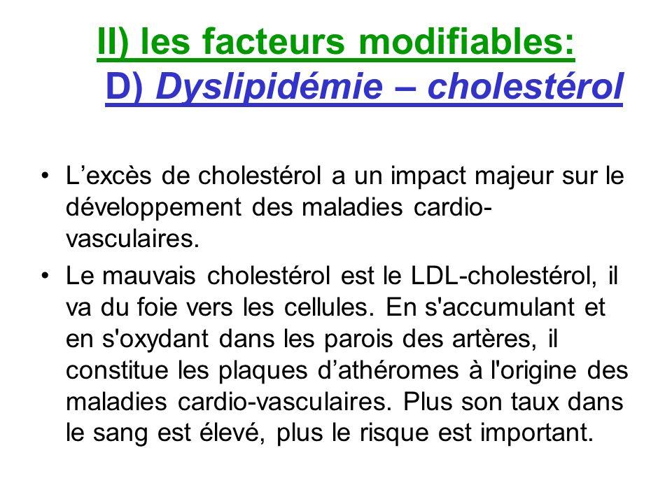 II) les facteurs modifiables: D) Dyslipidémie – cholestérol