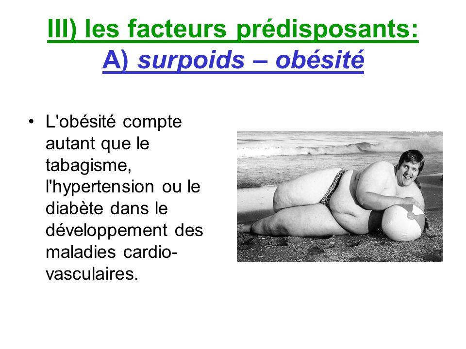 III) les facteurs prédisposants: A) surpoids – obésité