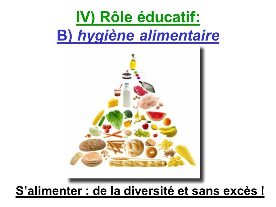 IV) Rôle éducatif: B) hygiène alimentaire