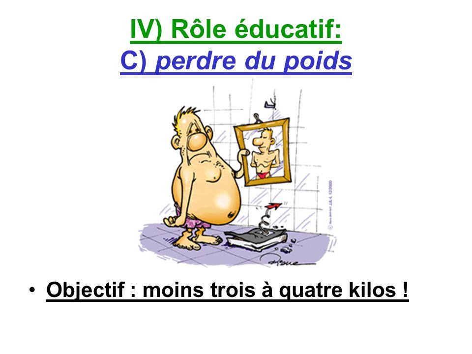 IV) Rôle éducatif: C) perdre du poids