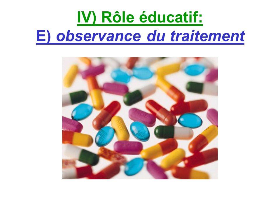 IV) Rôle éducatif: E) observance du traitement