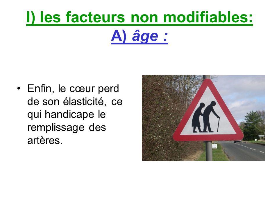 I) les facteurs non modifiables: A) âge :