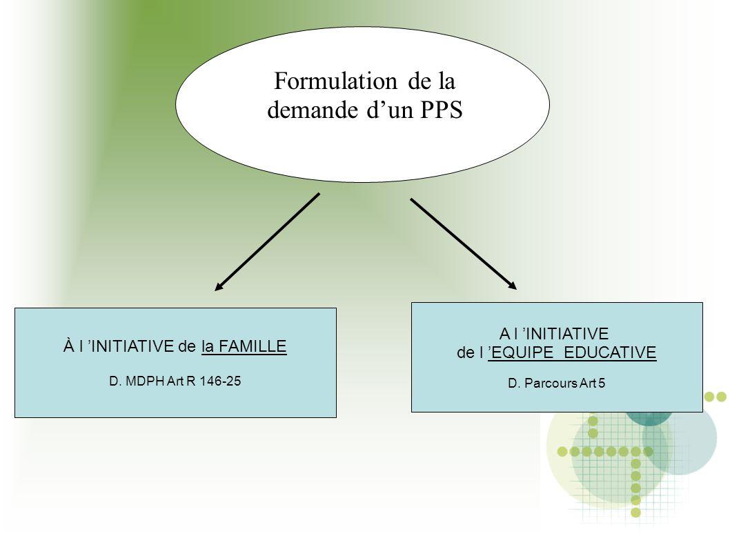 Formulation de la demande d'un PPS