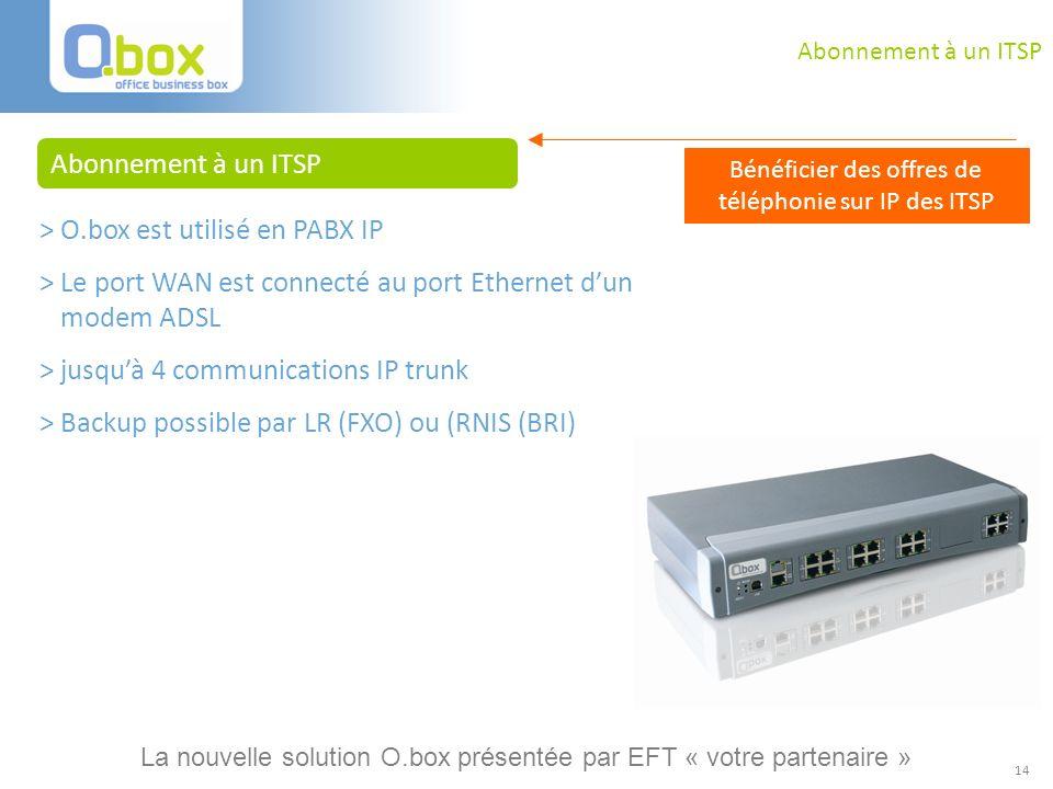 Bénéficier des offres de téléphonie sur IP des ITSP