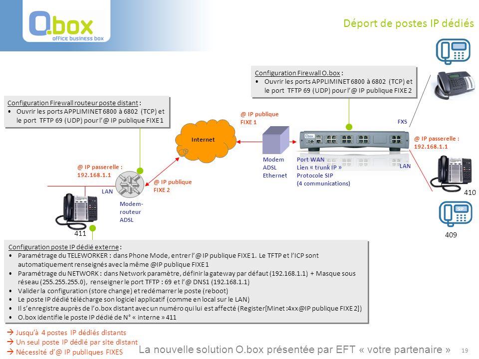 Déport de postes IP dédiés