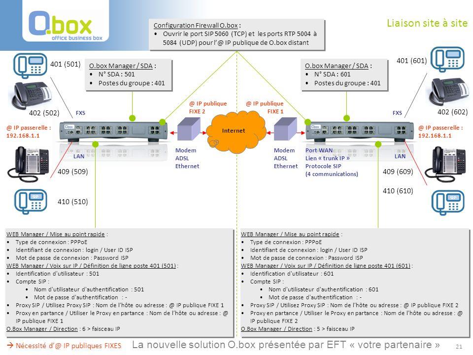 Liaison site à site Configuration Firewall O.box :