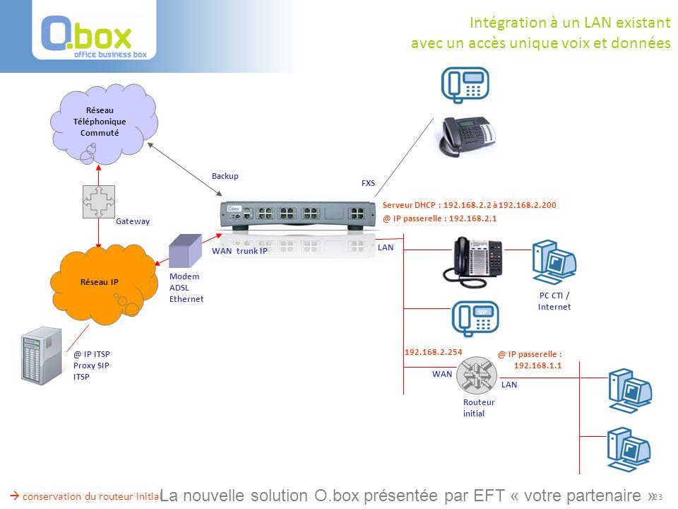 Intégration à un LAN existant avec un accès unique voix et données