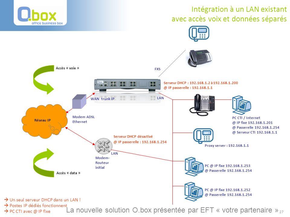 Intégration à un LAN existant avec accès voix et données séparés
