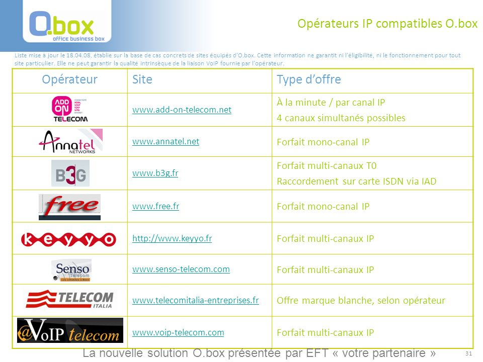 Opérateurs IP compatibles O.box