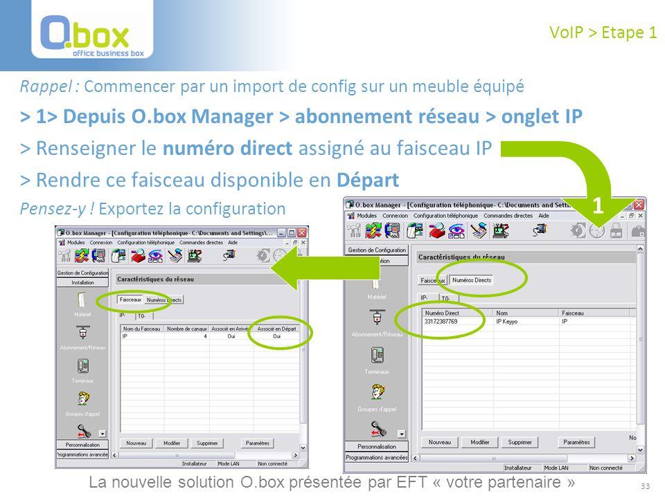 VoIP > Etape 1 Rappel : Commencer par un import de config sur un meuble équipé. > 1> Depuis O.box Manager > abonnement réseau > onglet IP.