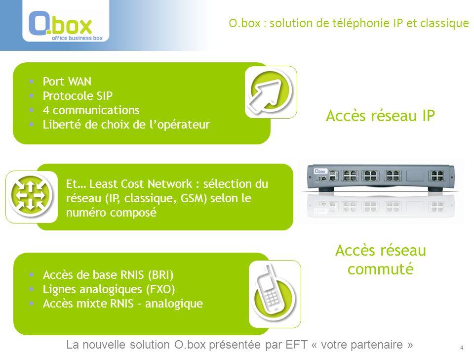 O.box : solution de téléphonie IP et classique