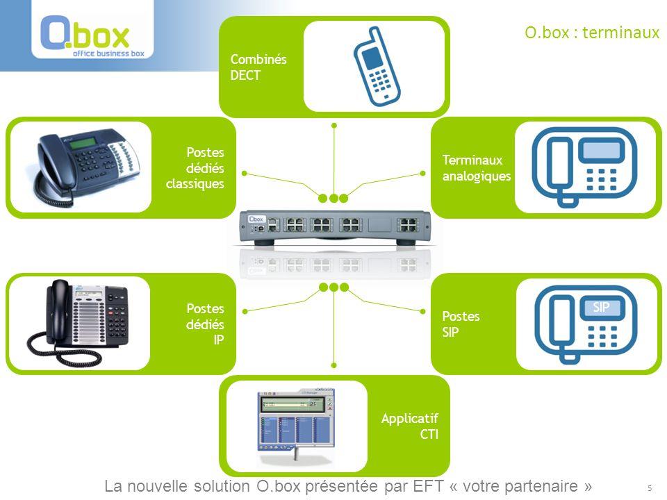 O.box : terminaux Combinés. DECT. Postes. dédiés. classiques. Terminaux. analogiques. Postes.