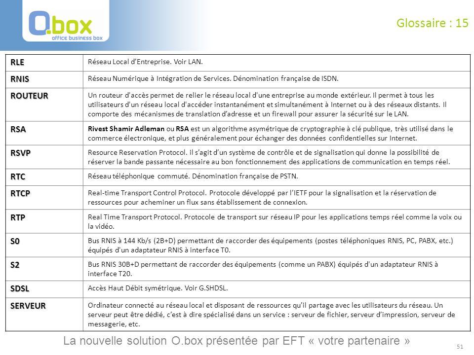 Glossaire : 15 RLE. Réseau Local d'Entreprise. Voir LAN. RNIS. Réseau Numérique à Intégration de Services. Dénomination française de ISDN.