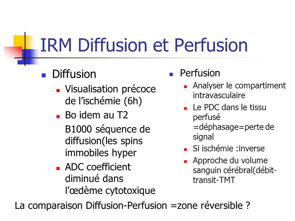 IRM Diffusion et Perfusion