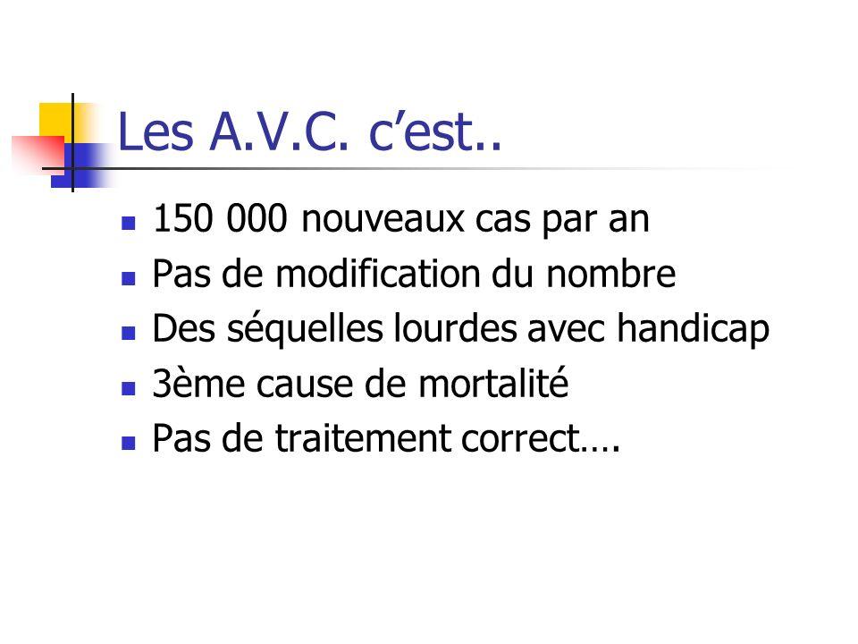 Les A.V.C. c'est.. 150 000 nouveaux cas par an