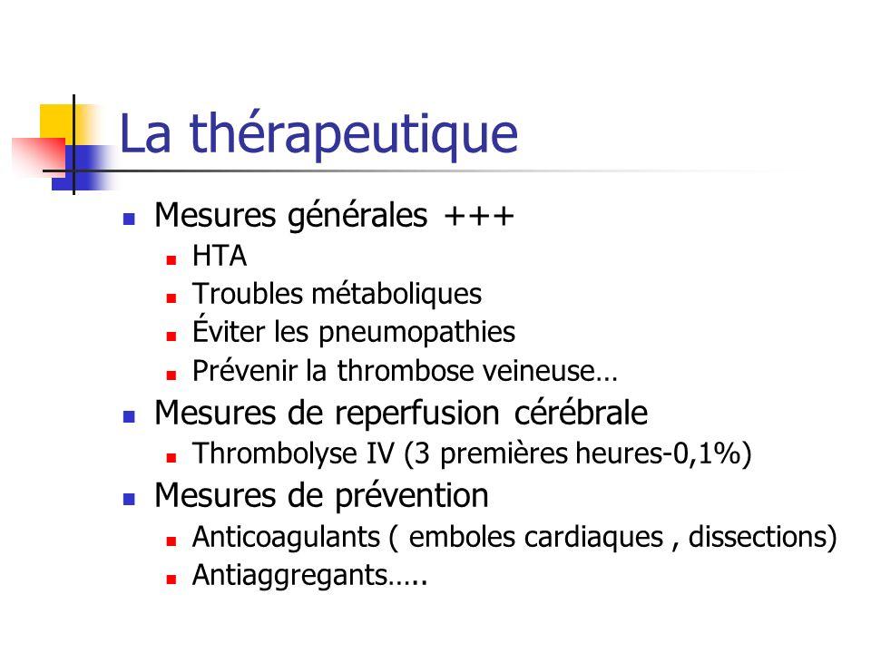 La thérapeutique Mesures générales +++