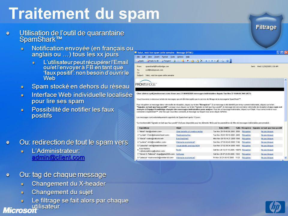 Traitement du spam Utilisation de l'outil de quarantaine SpamShark™