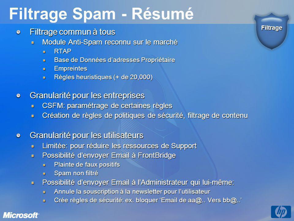 Filtrage Spam - Résumé Filtrage commun à tous
