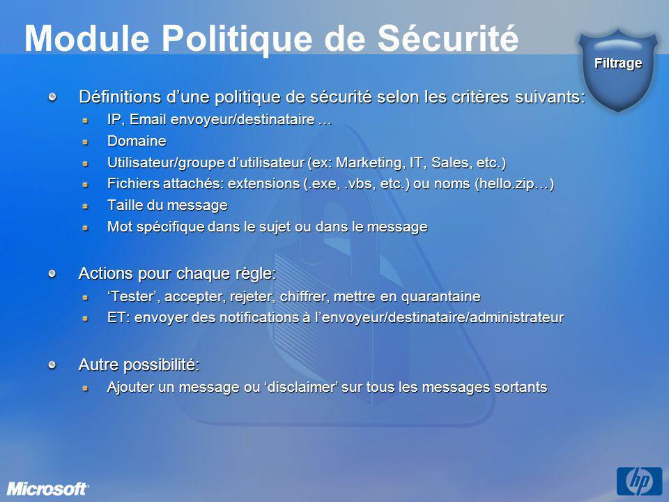 Module Politique de Sécurité