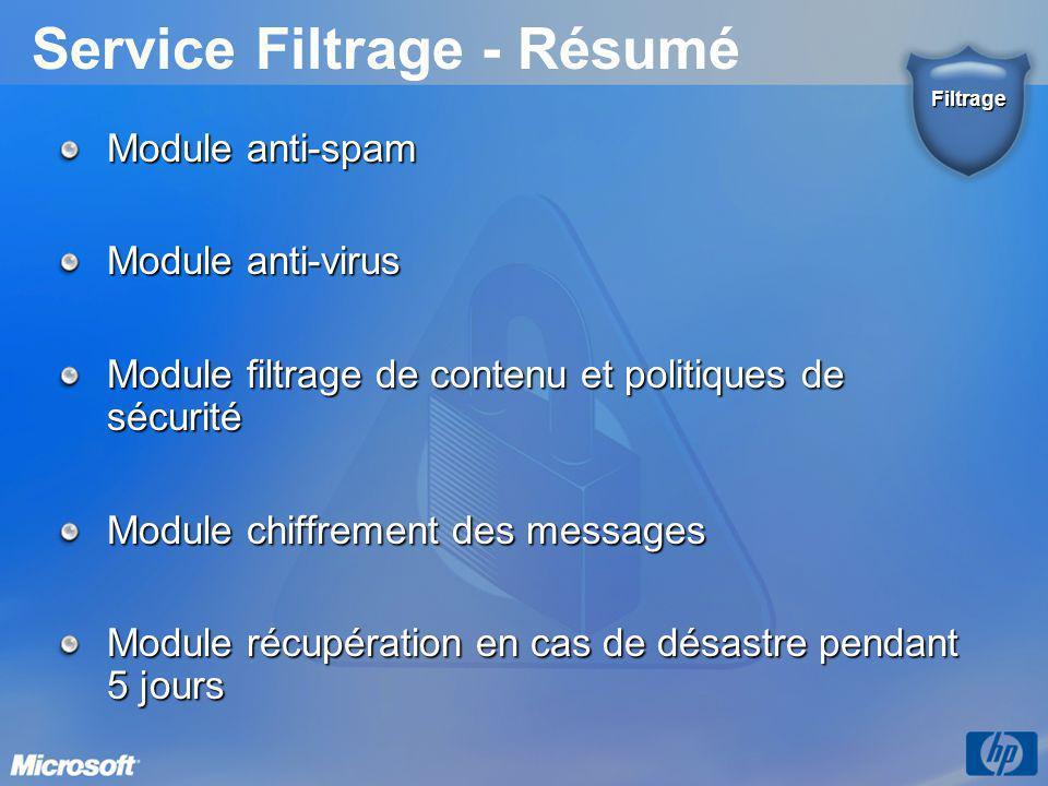 Service Filtrage - Résumé