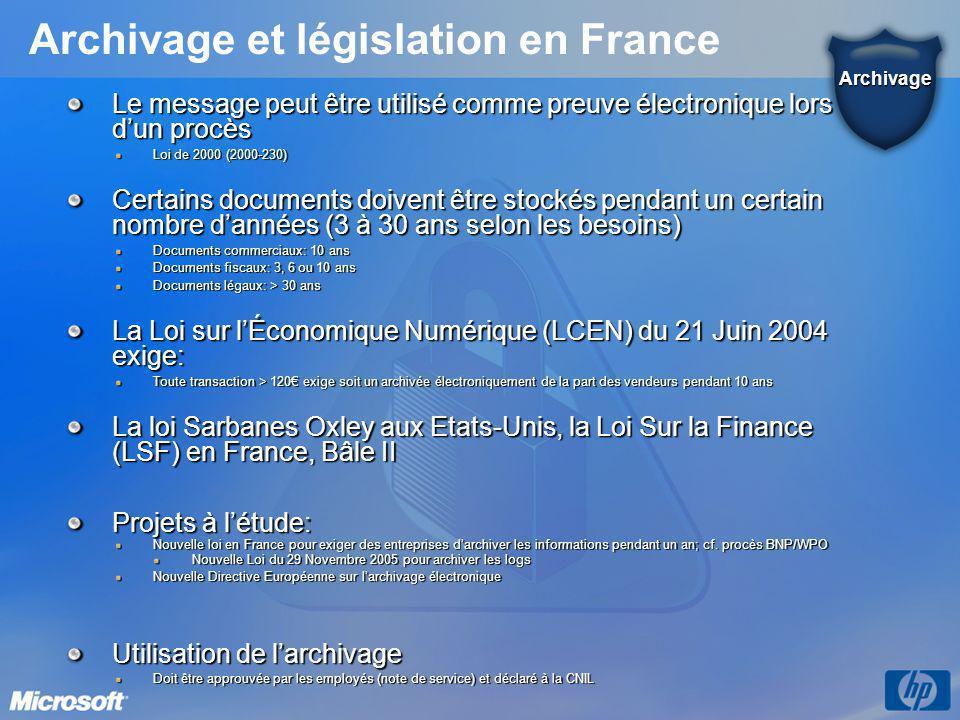 Archivage et législation en France