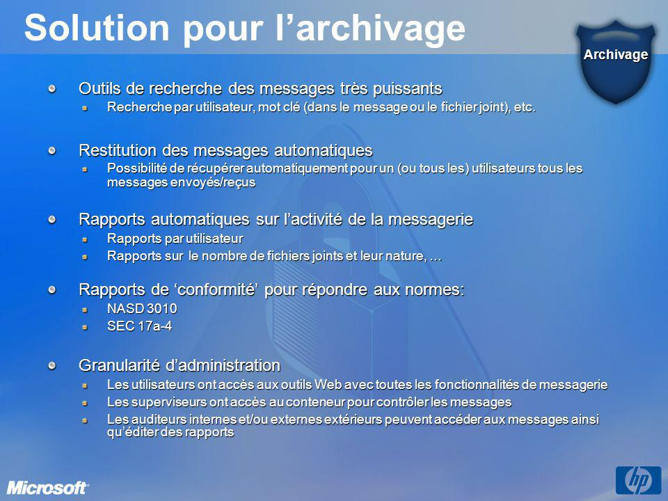 Solution pour l'archivage