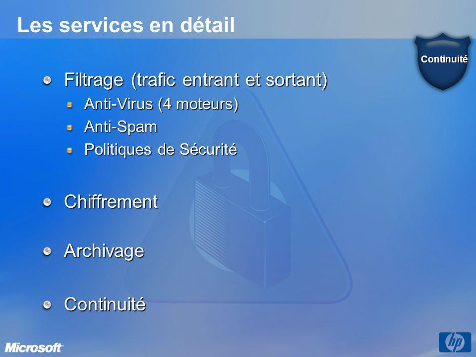 Les services en détail Filtrage (trafic entrant et sortant)