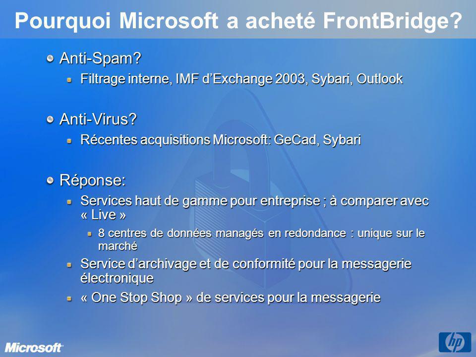 Pourquoi Microsoft a acheté FrontBridge