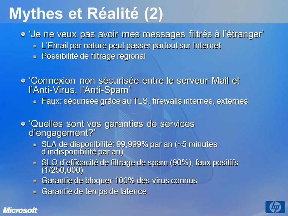 Mythes et Réalité (2) 'Je ne veux pas avoir mes messages filtrés à l'étranger' L'Email par nature peut passer partout sur Internet.