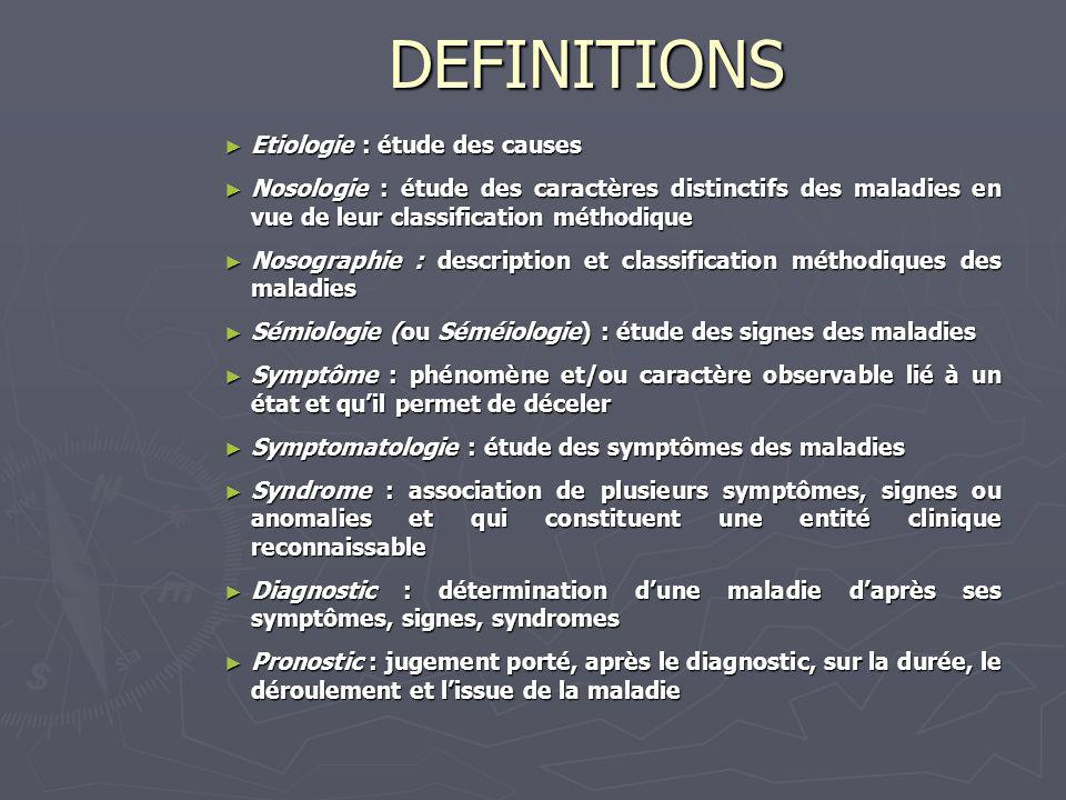 DEFINITIONS Etiologie : étude des causes