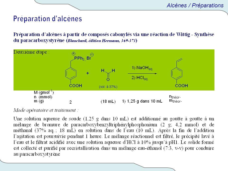 Alcènes / Préparations