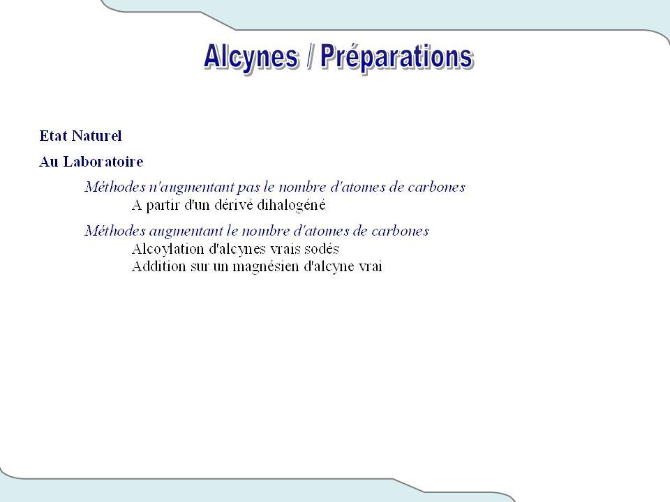 Alcynes / Préparations