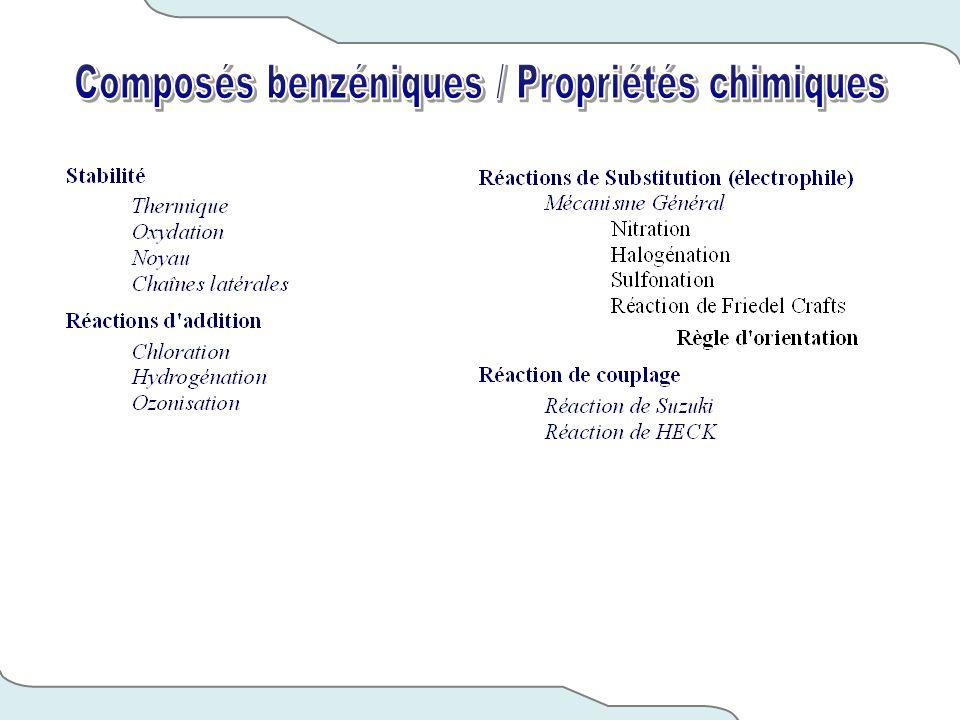 Composés benzéniques / Propriétés chimiques