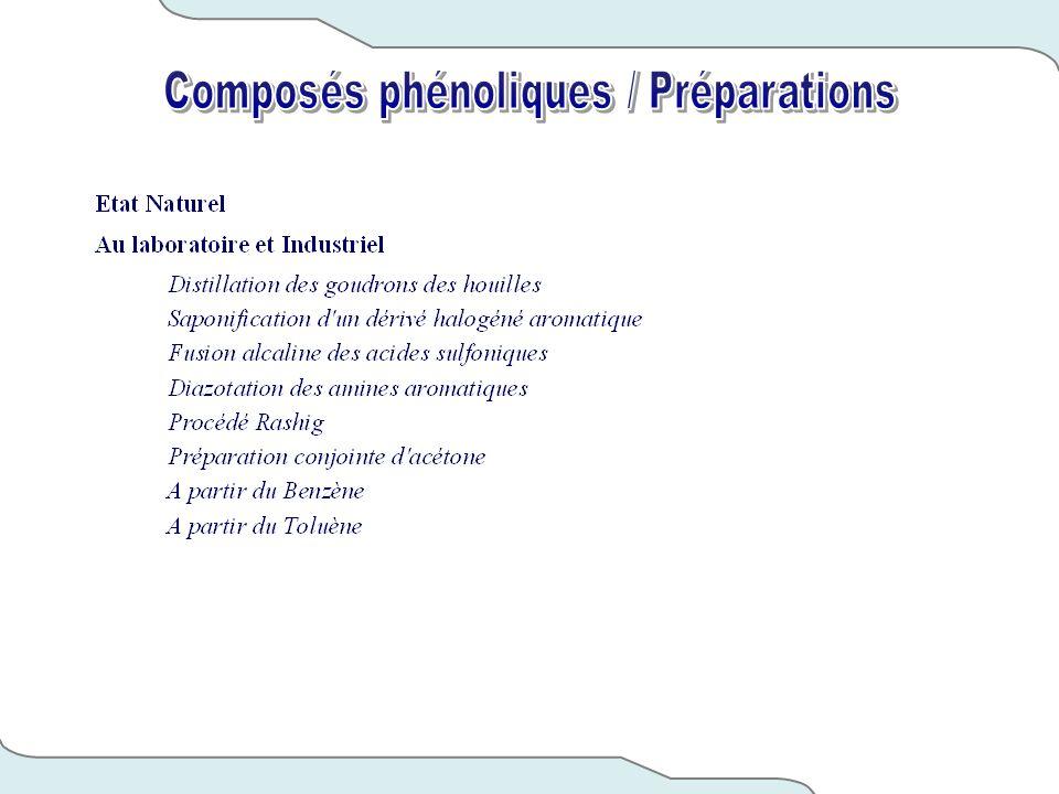 Composés phénoliques / Préparations