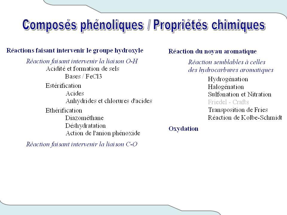 Composés phénoliques / Propriétés chimiques