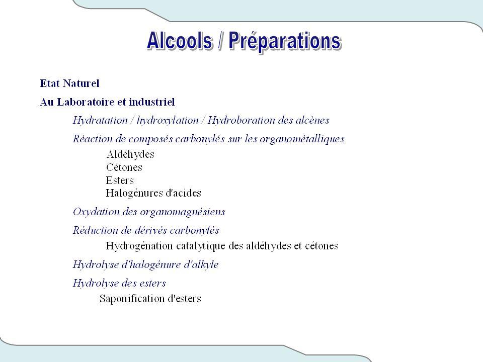 Alcools / Préparations
