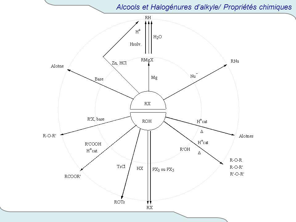Alcools et Halogénures d'alkyle/ Propriétés chimiques