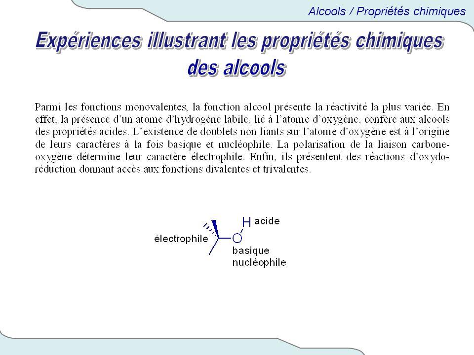 Expériences illustrant les propriétés chimiques