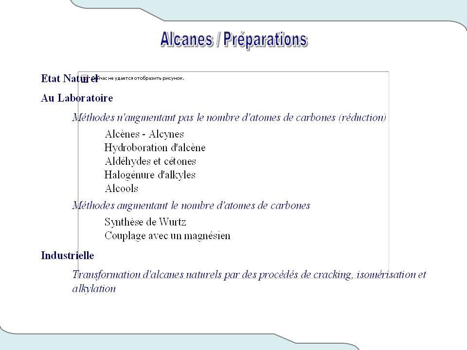 Alcanes / Préparations