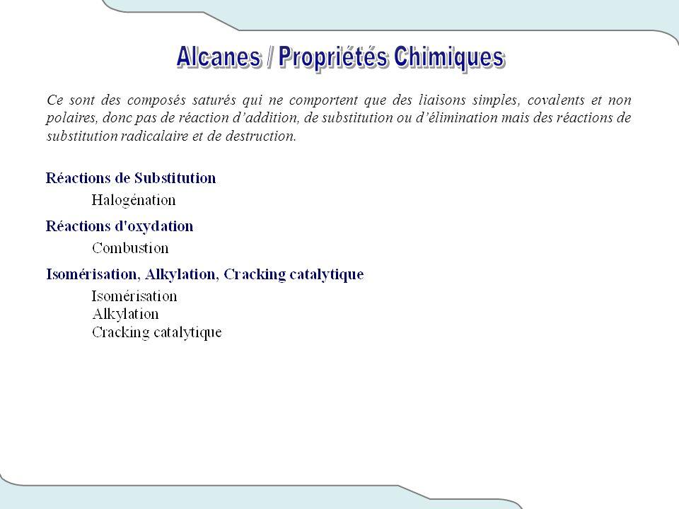 Alcanes / Propriétés Chimiques